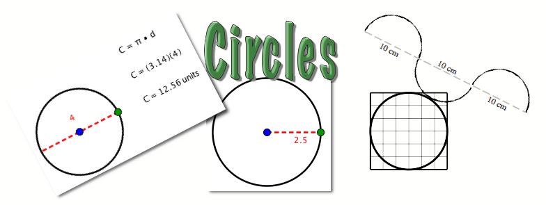 finding area and circumference of circles math video tutorials interactive applets