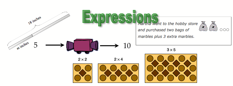How to write variable expressions math video tutorials interactive applets