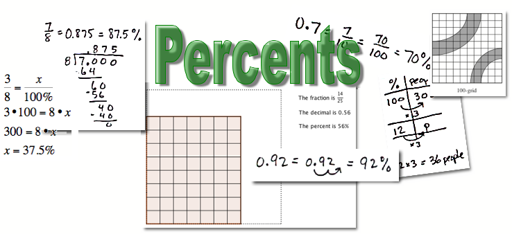 how to solve percent problems percentages math video tutorials interactive applets